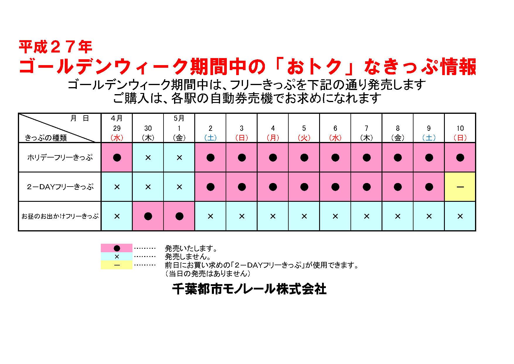 平成27年ゴールデンウィーク期間中のフリーきっぷ発売情報